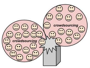 crowdsourcing2